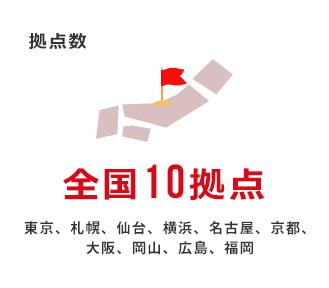 拠点数:全国10拠点 東京、横浜、札幌、仙台、名古屋、京都、大阪、岡山、広島、福岡