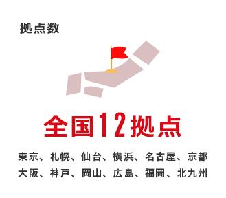 拠点数:全国12拠点 東京、横浜、札幌、仙台、名古屋、京都、大阪、岡山、広島、福岡