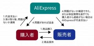 コラム第4回画像__P04_aliexpress_buy